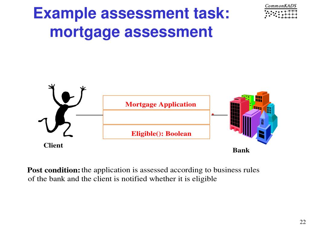 Example assessment task: