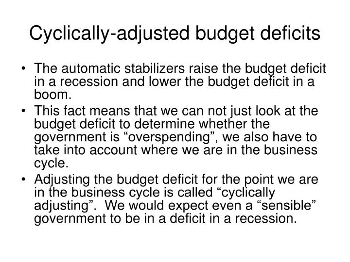 Cyclically-adjusted budget deficits