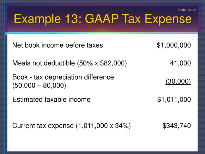 Example 13: GAAP Tax Expense