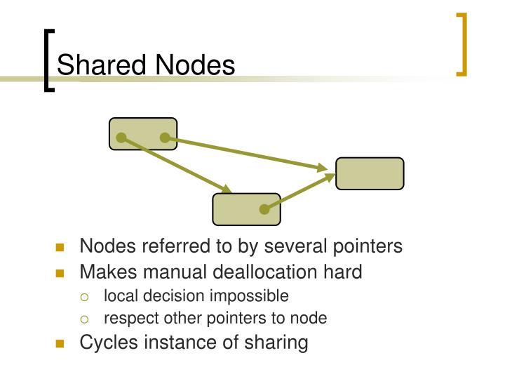 Shared Nodes