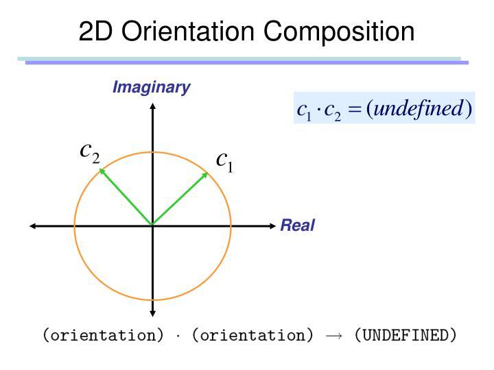 2D Orientation Composition