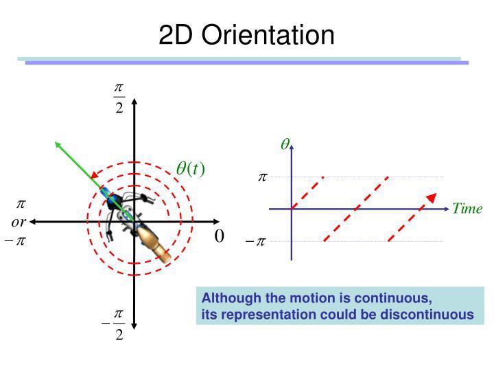 2D Orientation