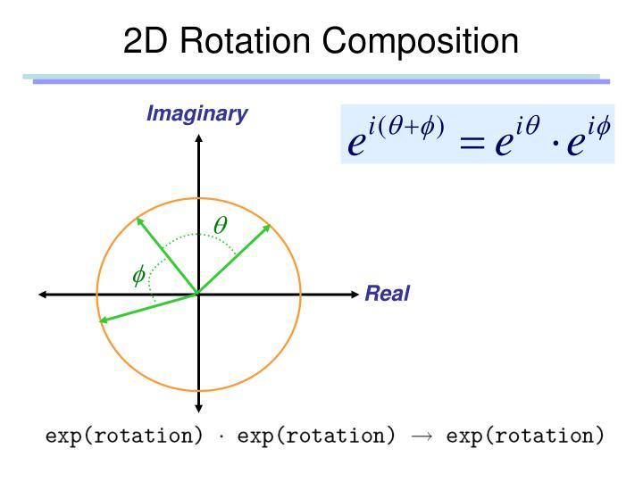 2D Rotation Composition