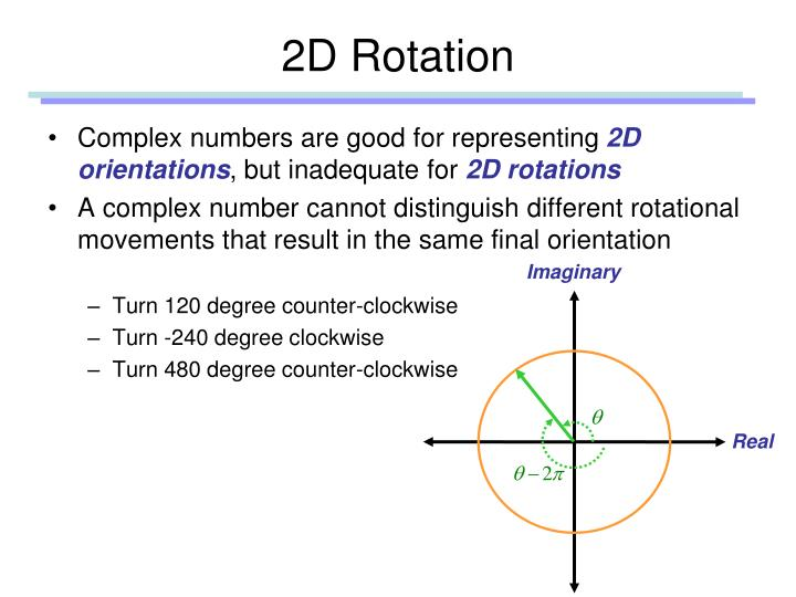 2D Rotation