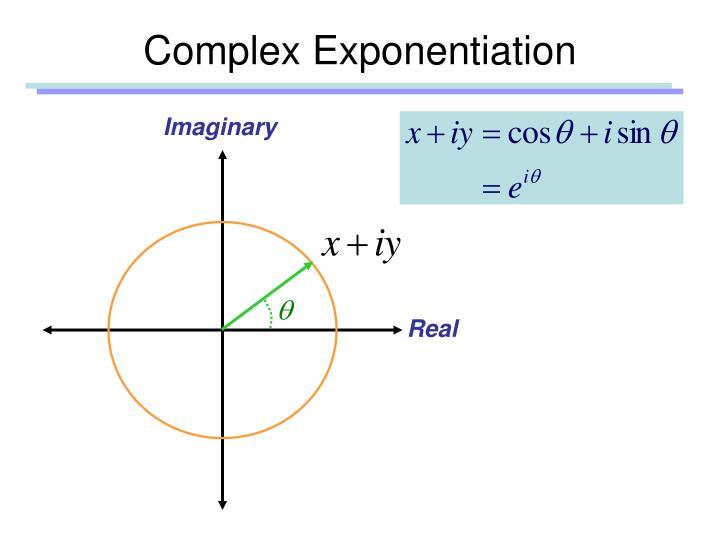 Complex Exponentiation