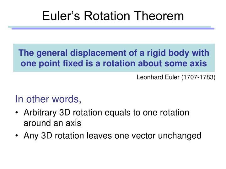 Euler's Rotation Theorem