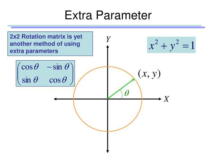 Extra Parameter