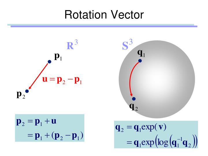 Rotation Vector