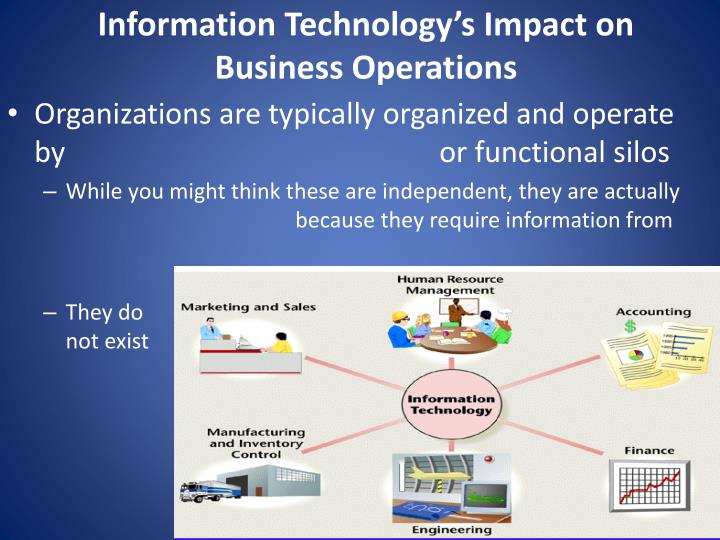 impact of information technology in business Revolution in information and communication technology has changed not only  our lives but also the way how people do business using information technology .