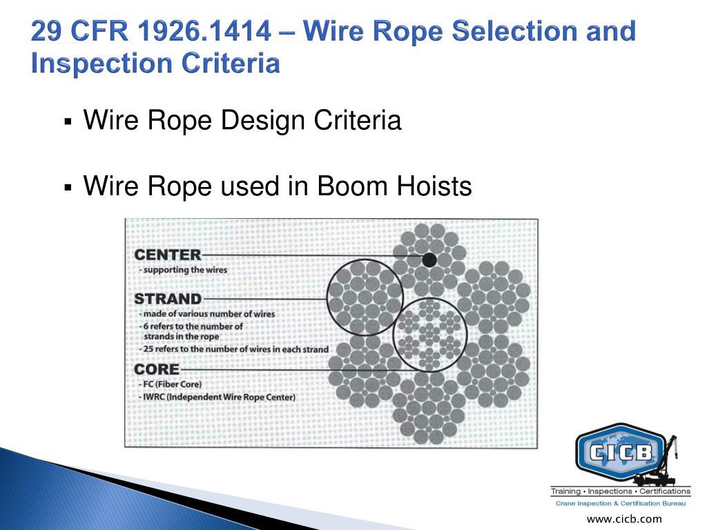 Stunning Wire Rope Inspection Criteria Gallery - Schematic diagram ...