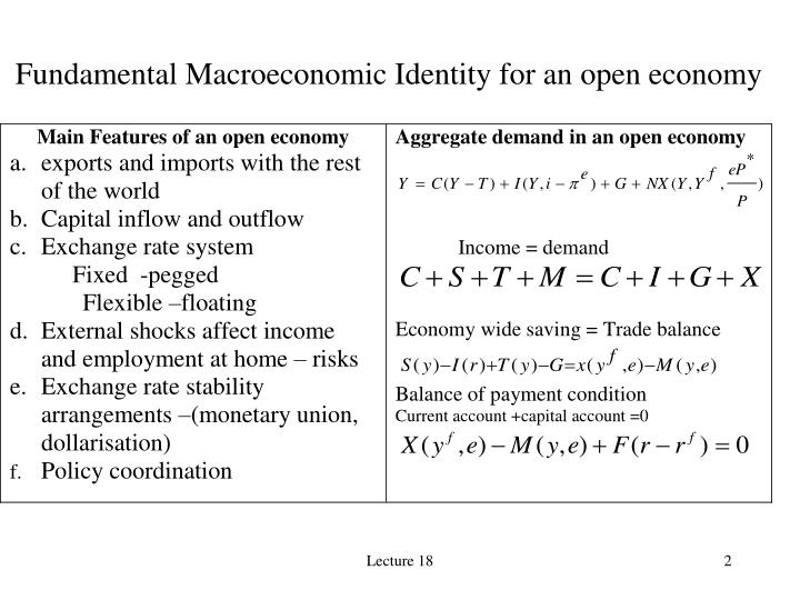 Fundamental Macroeconomic Identity for an open economy