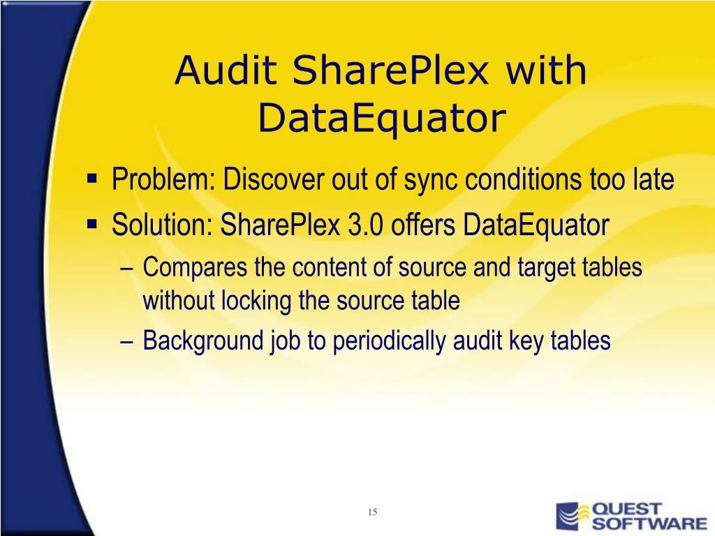 Audit SharePlex with DataEquator