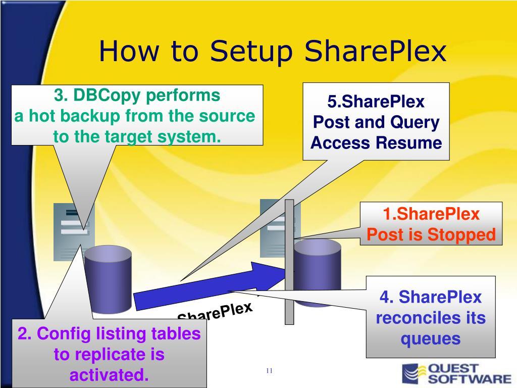 How to Setup SharePlex
