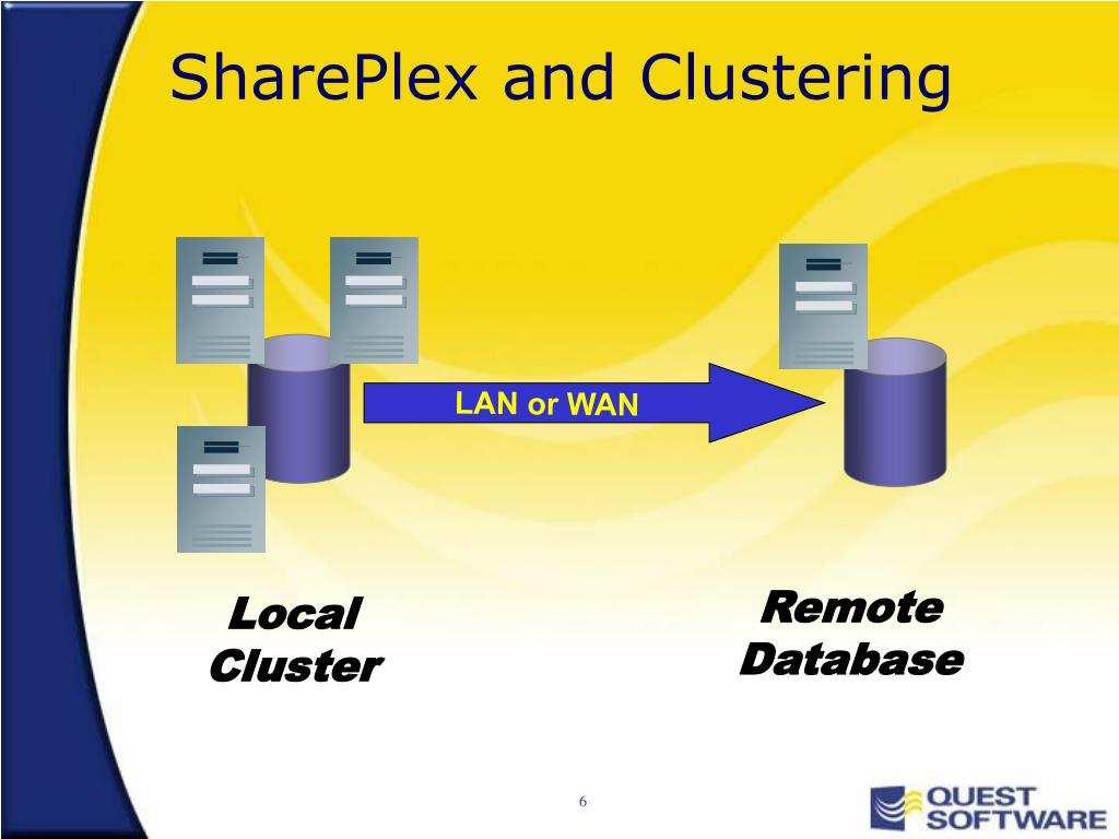 SharePlex and Clustering