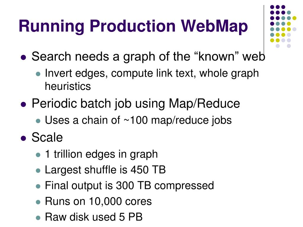 Running Production WebMap