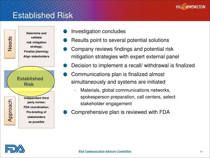 Established Risk