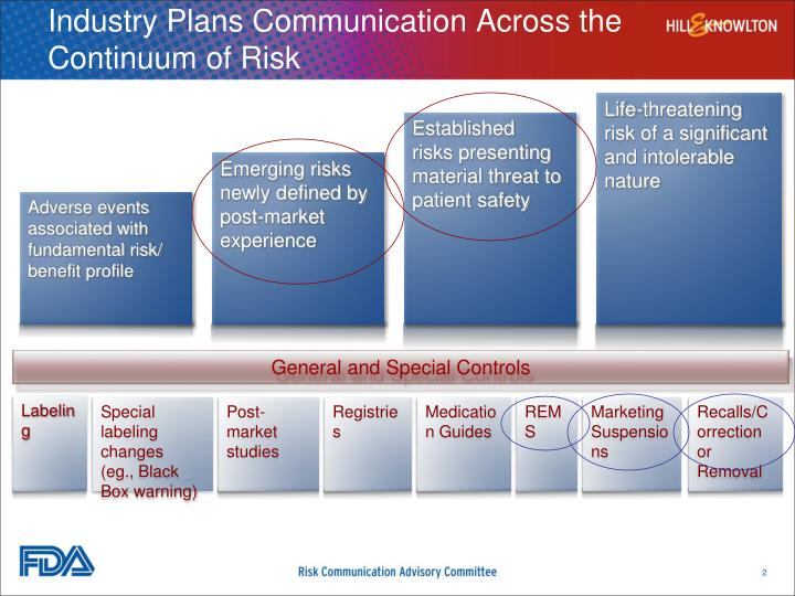 Industry plans communication across the continuum of risk
