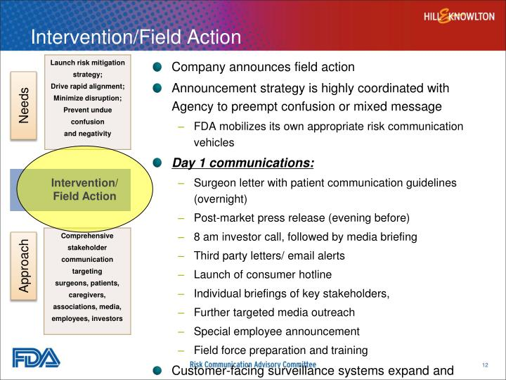 Intervention/Field Action