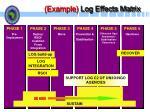 example log effects matrix