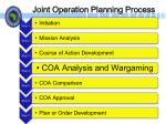 joint operation planning process1