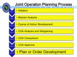 joint operation planning process4