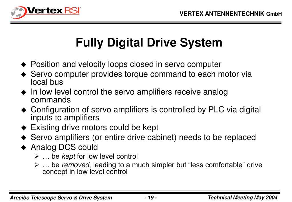 Fully Digital Drive System
