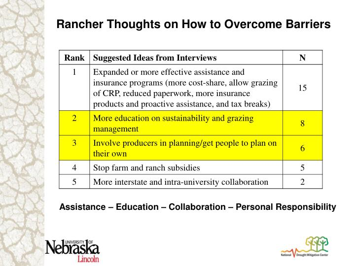 Rancher Thoughts on How to Overcome Barriers