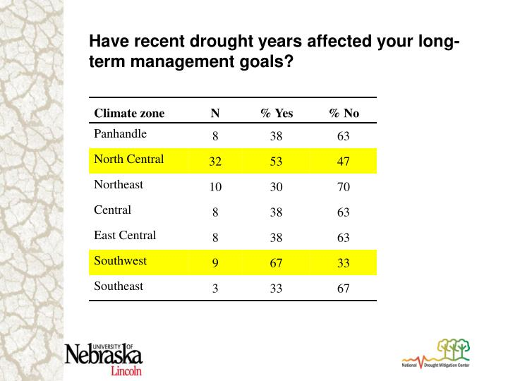 Have recent drought years affected your long-term management goals?