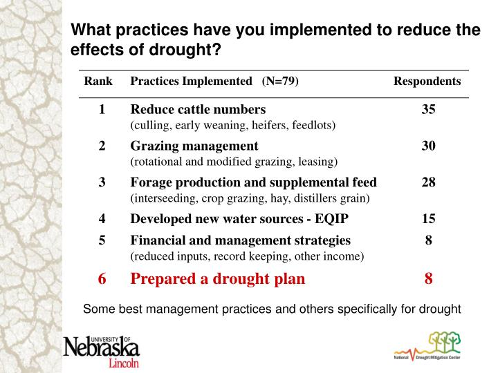 What practices have you implemented to reduce the