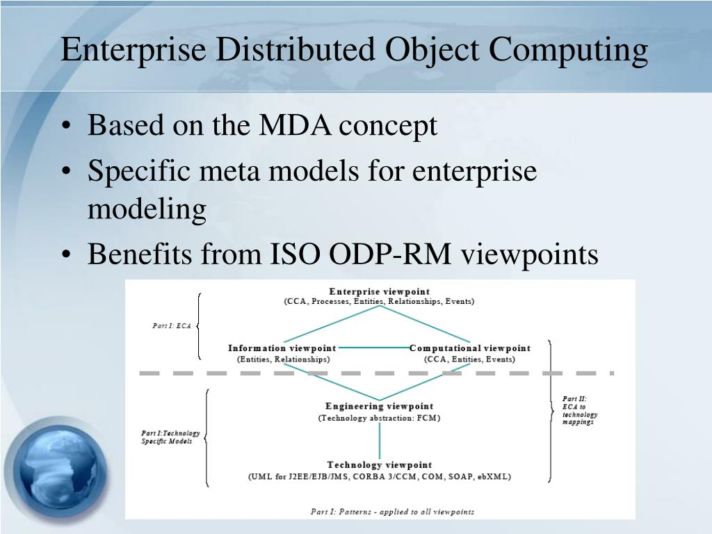 Enterprise Distributed Object Computing