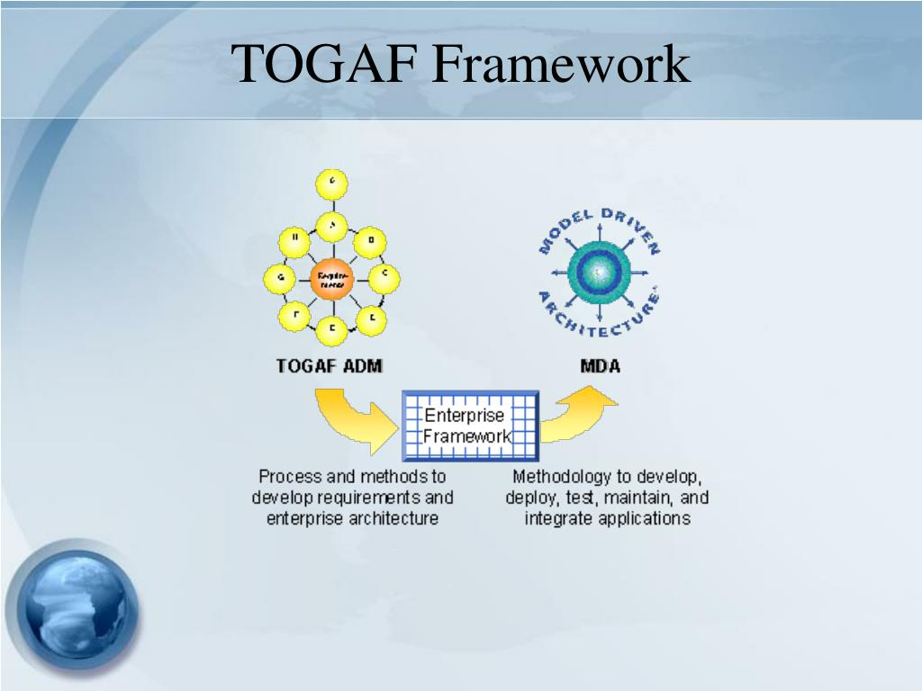TOGAF Framework