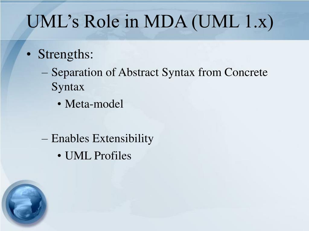 UML's Role in MDA (UML 1.x)