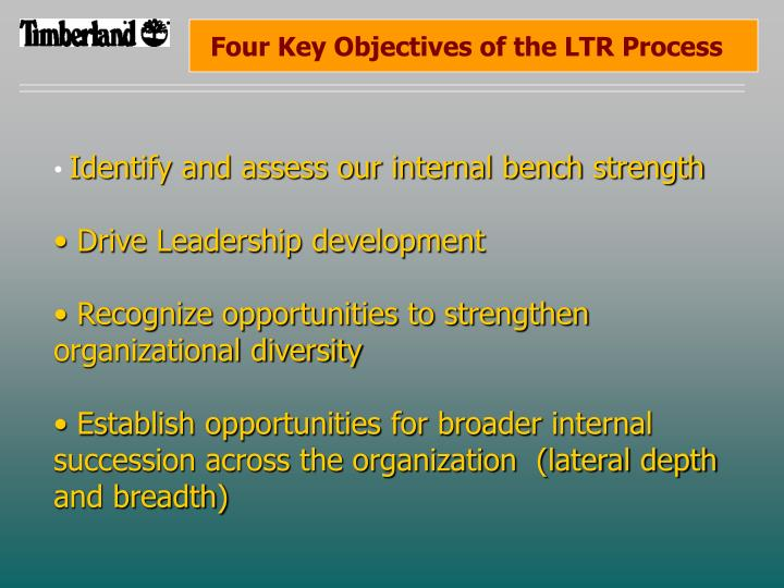 Four Key Objectives of the LTR Process
