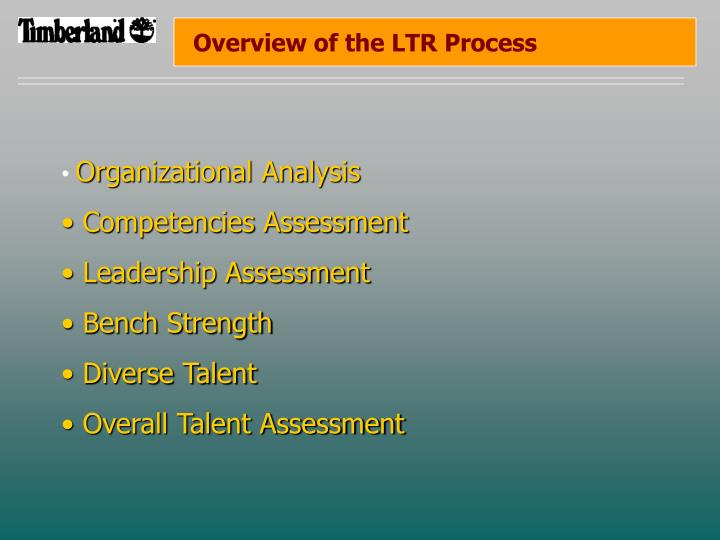 Overview of the LTR Process