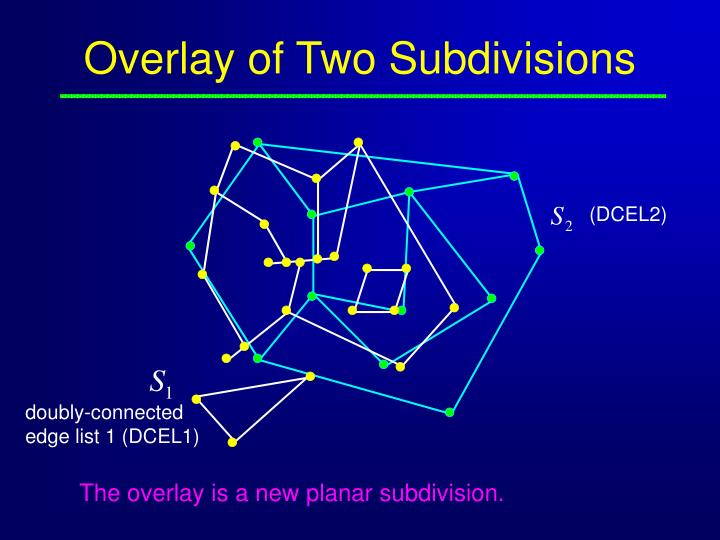 Overlay of two subdivisions l.jpg