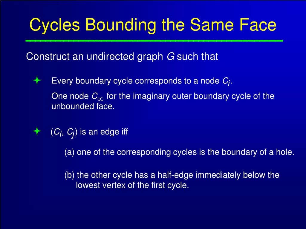 Every boundary cycle corresponds to a node