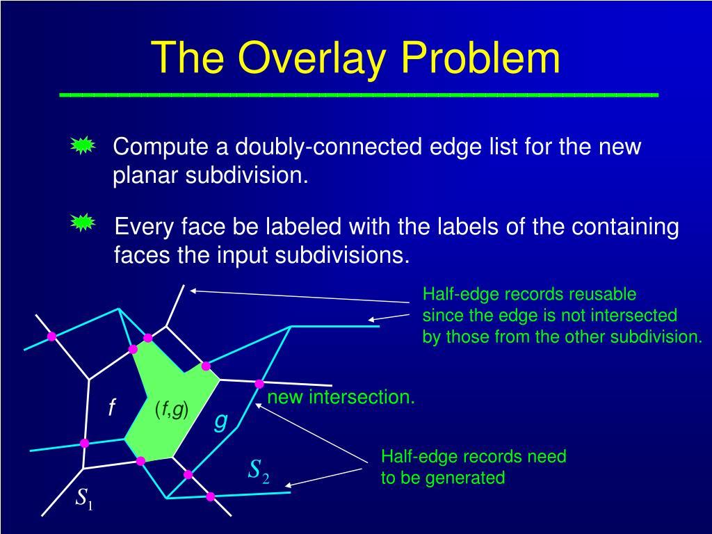 The Overlay Problem