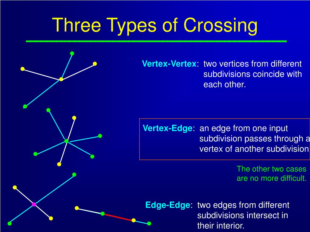 Three Types of Crossing