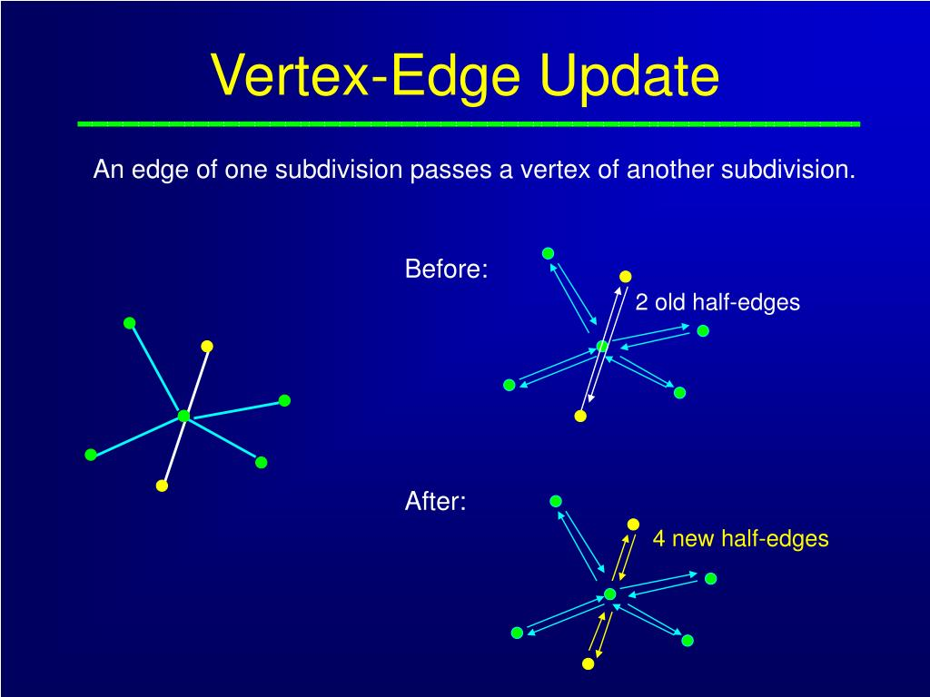Vertex-Edge Update