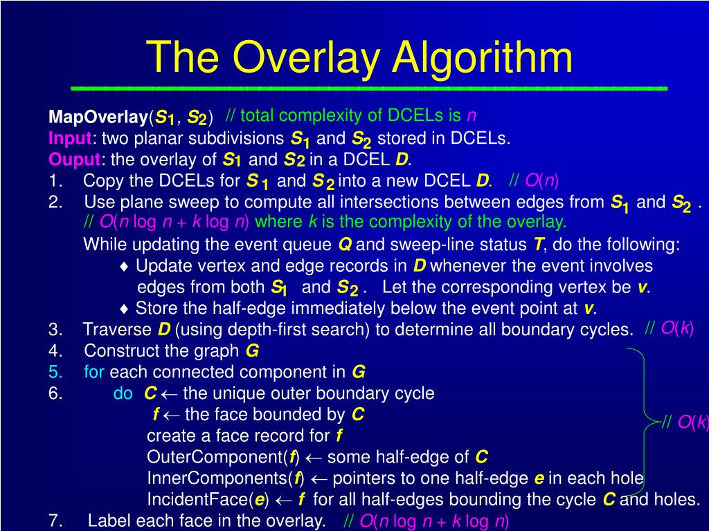 The Overlay Algorithm
