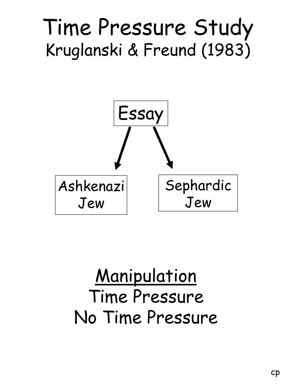 Time Pressure Study