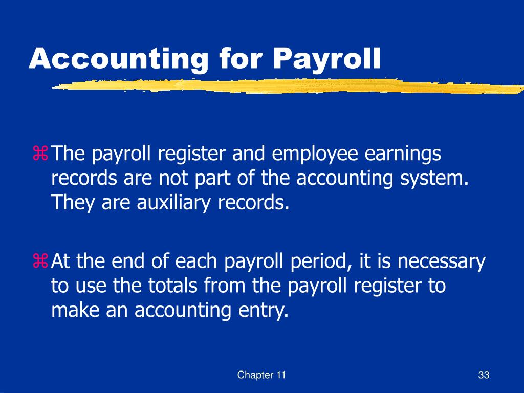 What Is Payroll Accounting System Pictures
