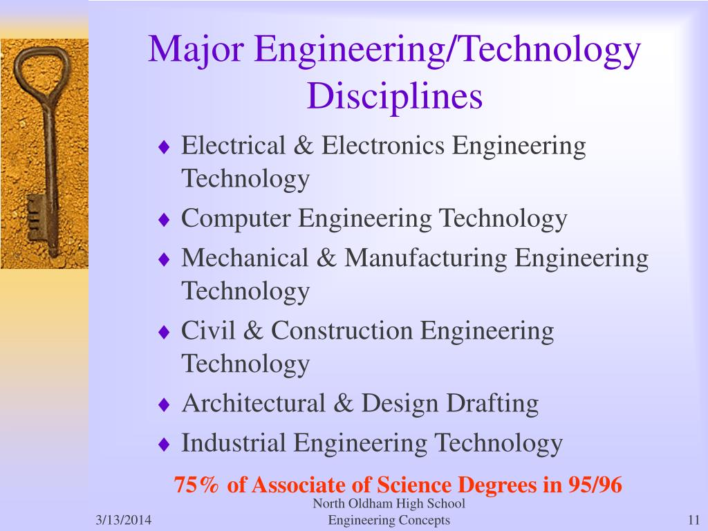 Electrical & Electronics Engineering Technology