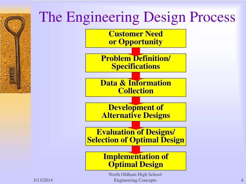 Problem Definition/