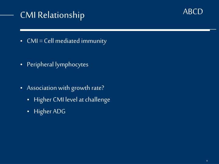 CMI Relationship