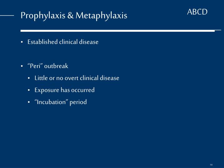 Prophylaxis & Metaphylaxis