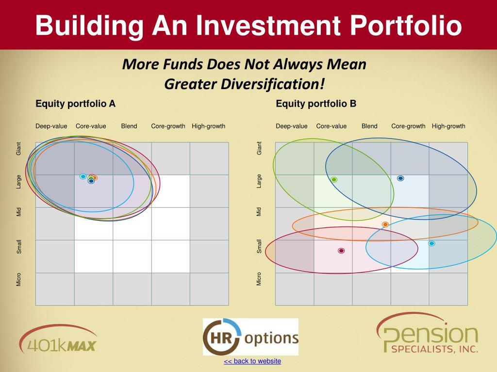 Equity portfolio A