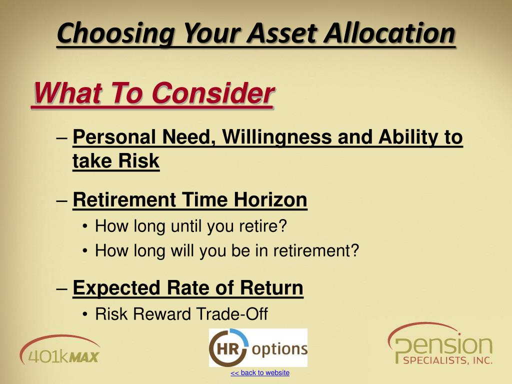 Choosing Your Asset Allocation