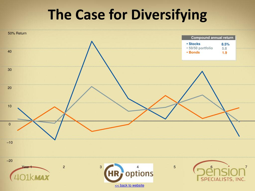 The Case for Diversifying