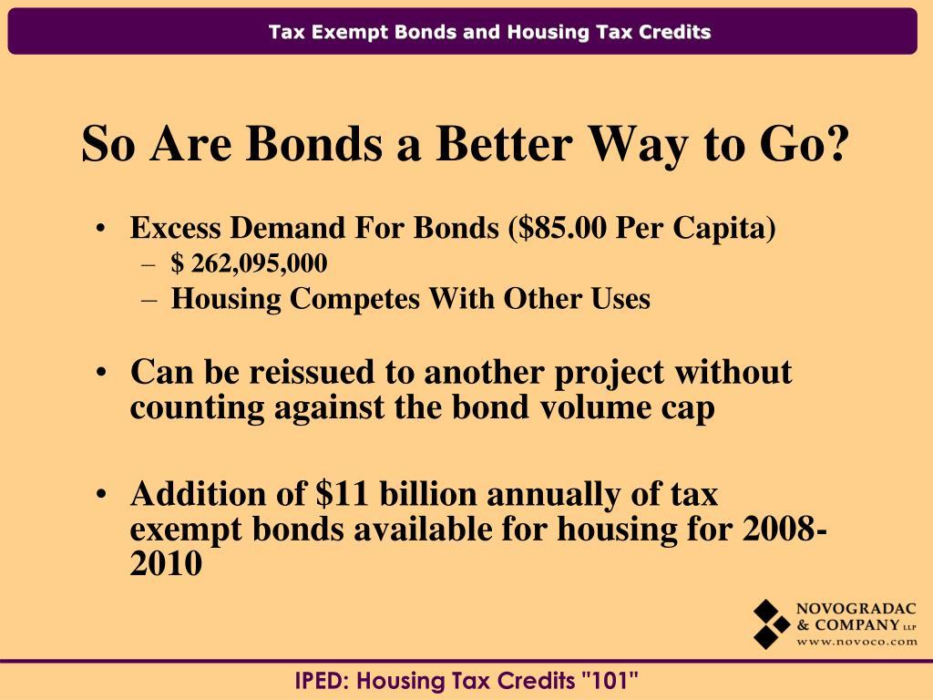 Excess Demand For Bonds ($85.00 Per Capita)